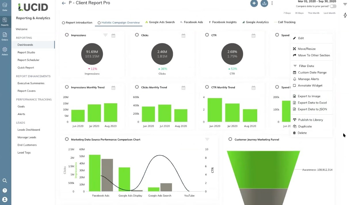 A preview of what your dashboard could look like in TapClicks with customizable metrics and branding.