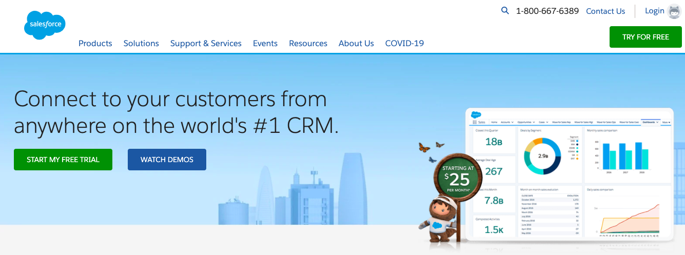 Salesforce: Best CRM