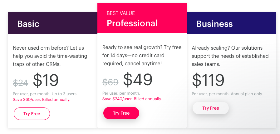 Copper offers 3 plans: Basic at $19/user/month, Professional at $49/user/month, and Business at $119/user/month.