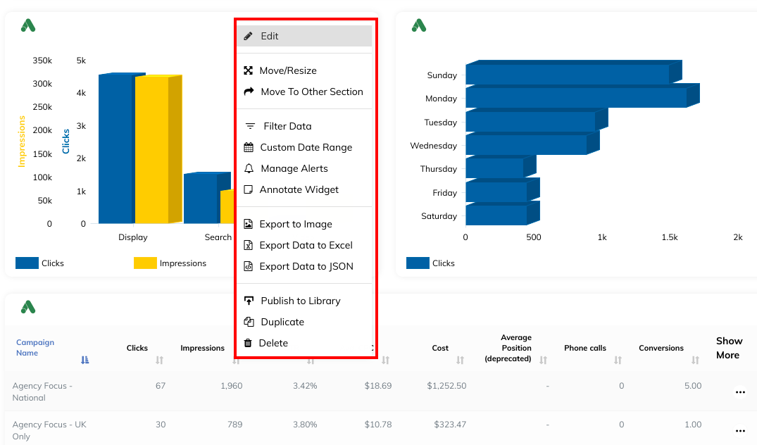Automate Adwords Reporting with TapClicks: Customization is easy within TapClicks
