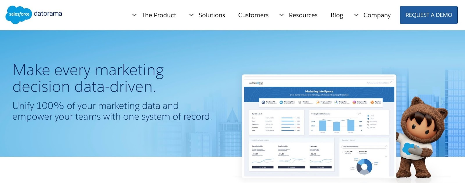 Datorama homepage: Make every marketing decision data-driven.