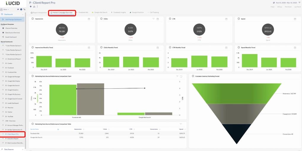 Dashboards on TapClicks marketing data management platform: Client Report and Analytics