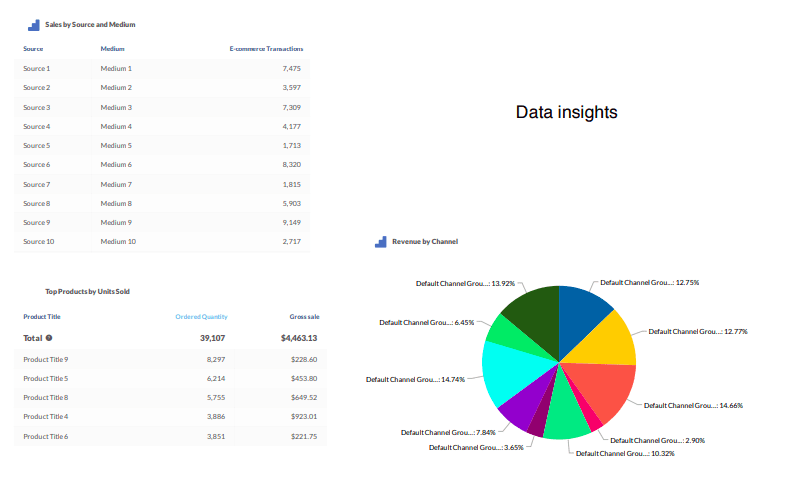 eCommerce Marketing Dashboard: Example of a Marketing Campaign Dashboard in TapClicks
