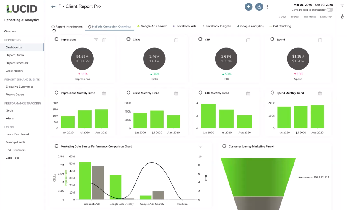 TapClicks Reporting & Analytics Dashboard Preview