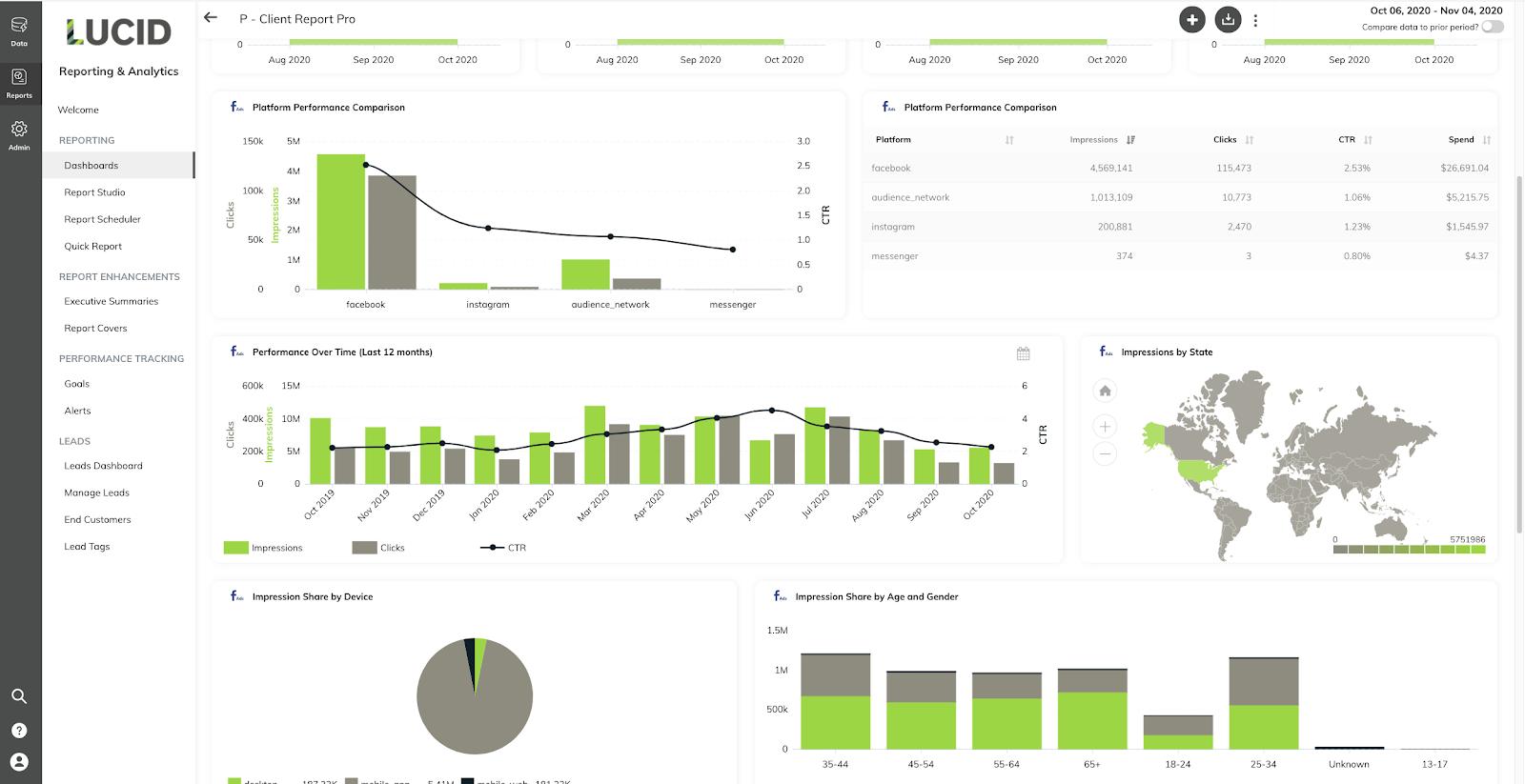 TapClicks enterprise reporting tool for agencies