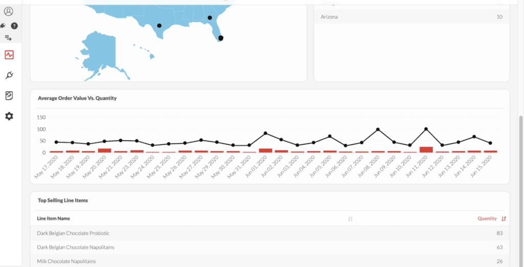 Example of TapClicks eCommerce analytics Shopify integration