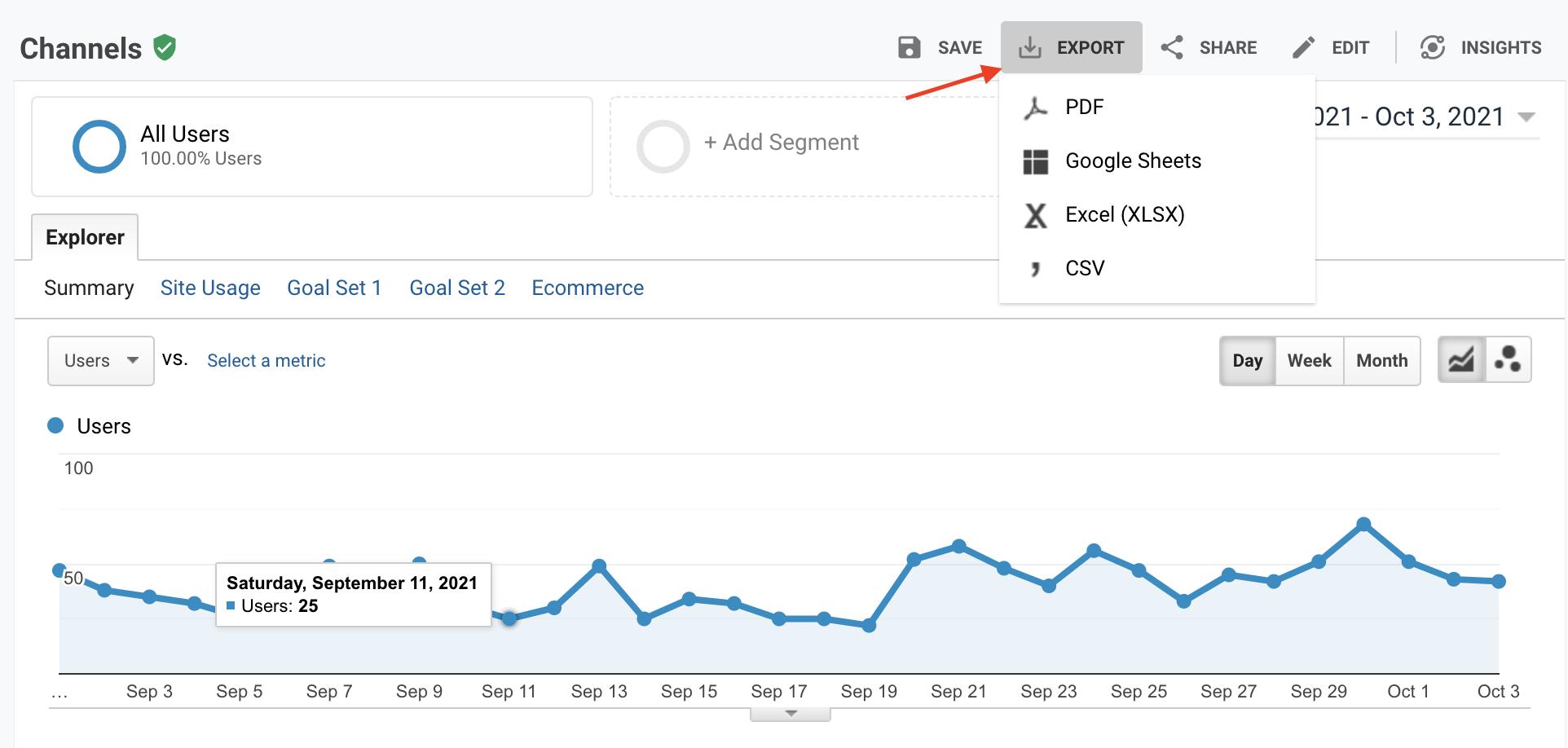 Google Analytics Report example